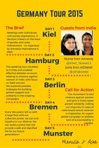 Gernmany Tour - Dalit women